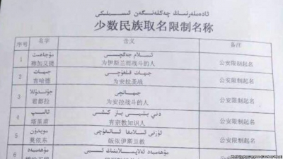Part of the list of banned ethnic minority names in Xinjiang.